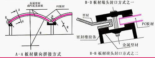 耐力板安装方法