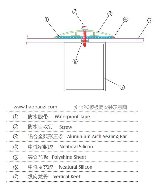 耐力板安装示意图